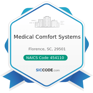 Medical Comfort Systems - NAICS Code 454110 - Electronic Shopping and Mail-Order Houses