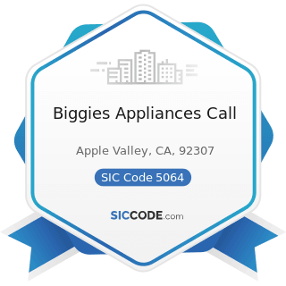 Biggies Appliances Call - SIC Code 5064 - Electrical Appliances, Television and Radio Sets