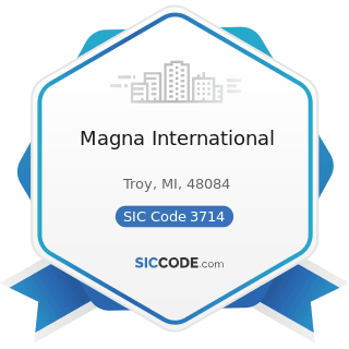 Magna International - SIC Code 3714 - Motor Vehicle Parts and Accessories